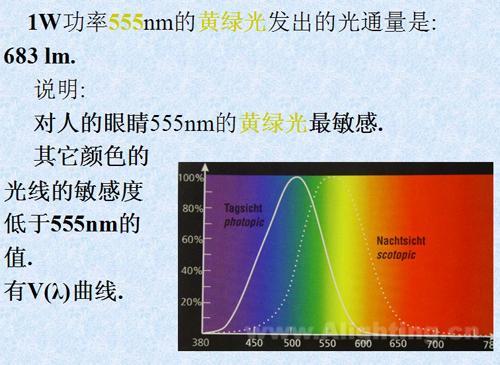 led光通量_光度学单位的基础知识