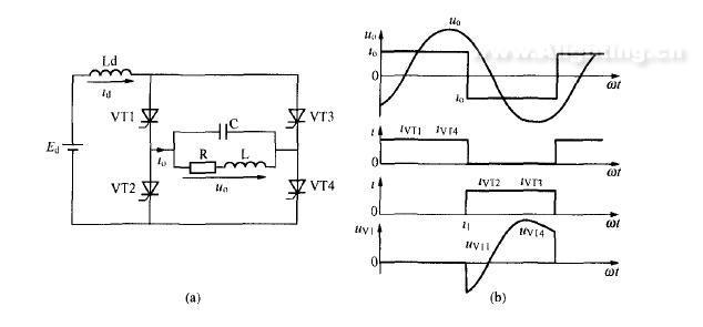 交流调压电路和采用相控方式的交交变频电路,不需器件具有门极可关断
