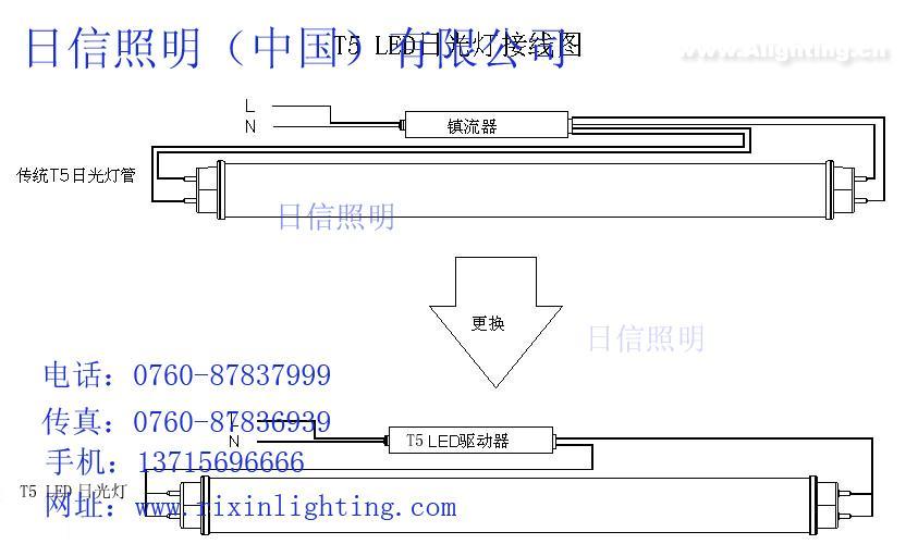 LED日光灯主要参数 规格:T5、T8、T10、600/1200/1500mm 颜色:正白/暖白/冷白 电压:AC185-265V 功率:8W 9W 12W 15W 18W 22W 能效>80% 使用寿命:50000-80000小时 材质:铝合金,PC、洗酸玻璃、磨砂玻璃外壳 产品优势: LED日光灯光源采用高亮度LED,包括冷白、暖白和正白三种色温。LED日光灯与传统荧光灯相对比有以下优点: 1、节能:比传统荧光灯节电80%; 2、绿色环保:无紫外光、红外光等辐射,不含汞等有害物质,灯体回收无污染