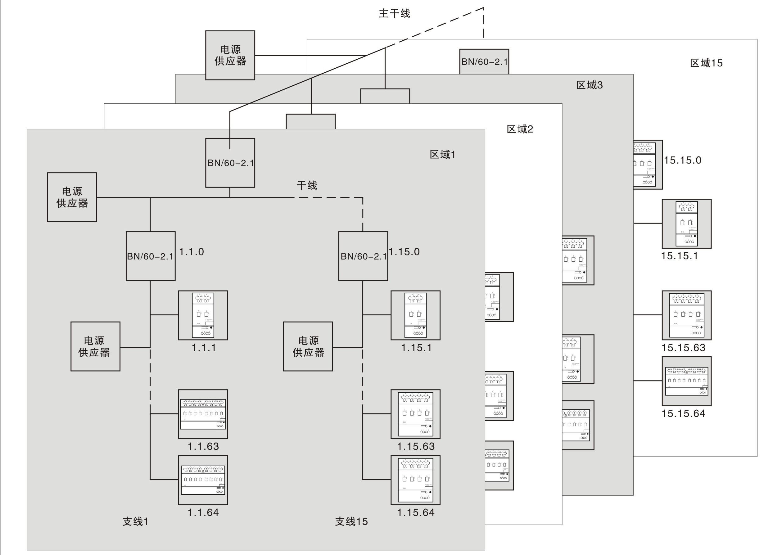 案件概况: 商业广场 智能照明控制系统建议方案 合肥爱默尔电子科技
