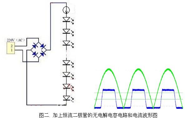 无电解电容线性恒流源的利弊