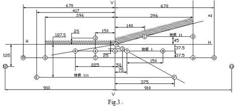 汽车前灯光源的性能要求和发展(图)