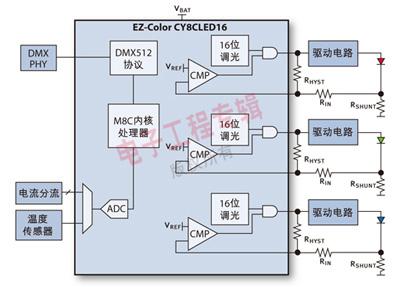 三通道led驱动器设计方案分析(图)