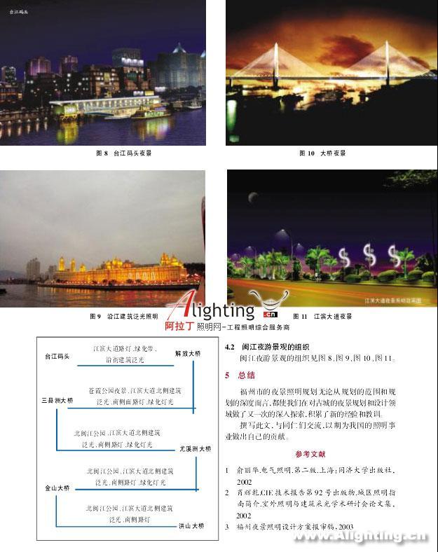 福建省福州市组图照明规划设计(夜景)绿叶海报设计图片