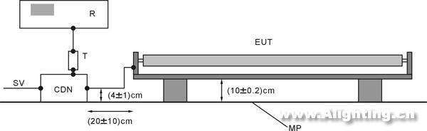 随着国际照明行业的快速发展,电磁兼容(EMC)问题日益受到重视,欧美等发达国家更是强制执行,针对此情况杭州伏达公司经过多年的研发,成功地研制了EMC500、EMC300A系统,并广泛用于照明电器、家用电器、电动工具、开关电源等领域, 现将相关资料编辑如下,以供各个厂家参考!