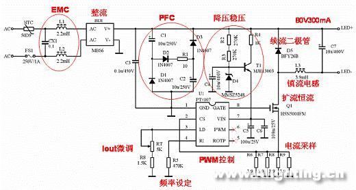 图1. 非隔离恒流源的电原理图 这种非隔离式电源的主要技术特点:从18V到450V的宽电压输入范围,恒流输出;采用频率抖动减少电磁干扰,利用随机源来调制振荡频率,这样可以扩展音频能量谱,扩展后的能量谱可以有效减小带内电磁干扰,降低系统级设计难度;可用线性及PWM调光,支持上百个0.