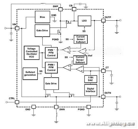 active matrix oled power supply   图2 tps65137典型应用电路