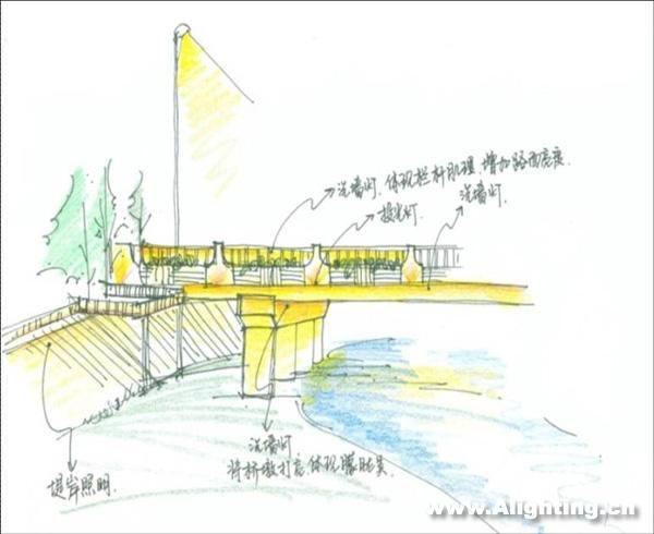 照明手绘效果图; 遂宁市河东新区夜景照明规划详解; 遂宁市河东新区